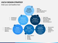 UX/UI Design Strategy PPT Slide 15