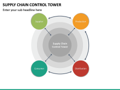 Supply Chain Control Tower PPT Slide 15