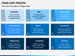 Stage-gate Process PPT Slide 3