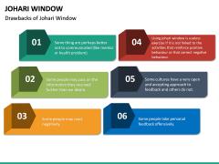 Johari Window PPT Slide 19