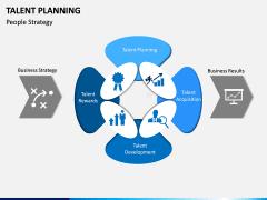 Talent Planning PPT Slide 5