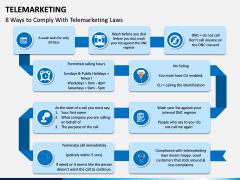 Tele Marketing PPT slide 8