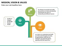 Mission, Vision and Values PPT Slide 26