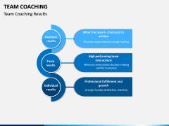 Team Coaching PPT slide 11