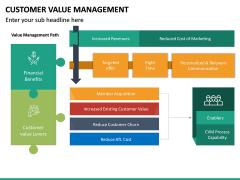 Customer Value Management PPT Slide 23