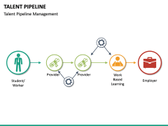 Talent Pipeline PPT Slide 28
