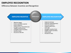 Employee Recognition PPT Slide 14