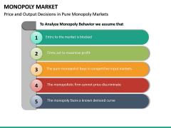 Monopoly Market PPT Slide 26