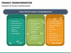 Finance Transformation PPT Slide 19