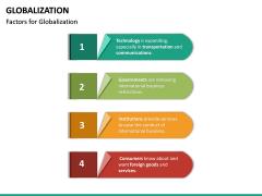 Globalization PPT Slide 22