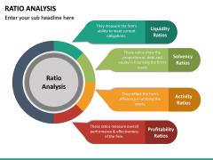 Ratio Analysis PPT Slide 17