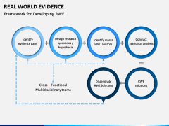 Real World Evidence PPT Slide 2