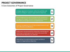 Project Governance PPT slide 26