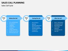 Sales Call Planning PPT Slide 4