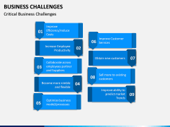 Business Challenges PPT Slide 10