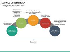 Service Development PPT Slide 20