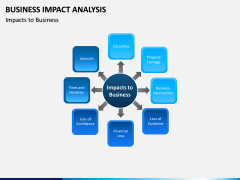 Business impact analysis PPT slide 8