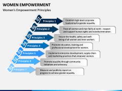 Women Empowerment PPT Slide 3