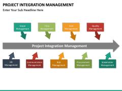 Project Integration Management PPT Slide 18