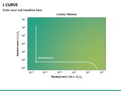 L Curve PPT Slide 6
