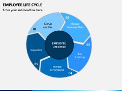 Employee Life Cycle PPT Slide 4