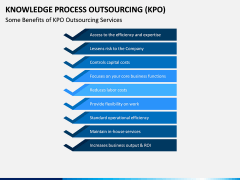 Knowledge Process Outsourcing (KPO) PPT Slide 16