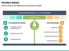 Revenue Model PPT Slide 27