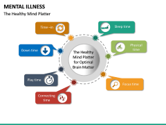 Mental illness PPT Slide 16