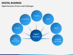 Digital Business PPT slide 16