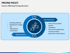 Pricing Policy PPT Slide 4