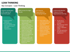 Lean Thinking PPT Slide 23