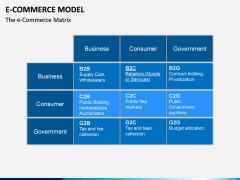 E-commerce Model PPT Slide 11