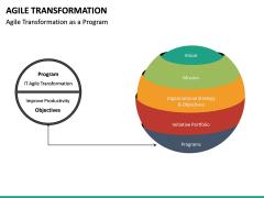 Agile Transformation PPT Slide 28