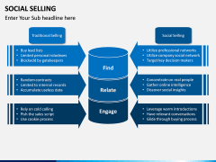 Social Selling PPT Slide 9