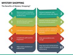 Mystery Shopping PPT Slide 30