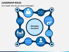 Leadership Roles PPT Slide 2