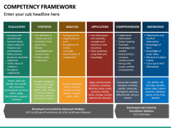 Competency Framework PPT Slide 34