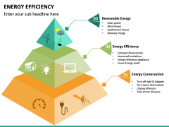 Energy Efficiency PPT Slide 22