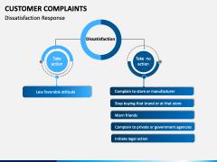 Customer Complaint PPT Slide 14