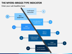 Myers Briggs Type Indicator PPT Slide 4