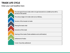 Trade Life Cycle PPT Slide 18