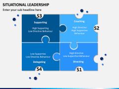 Situational Leadership PPT Slide 15