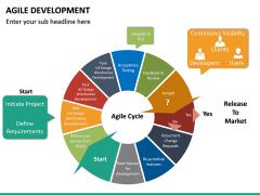 Agile Development PPT Slide 23
