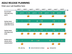 Agile Release Planning PPT Slide 20