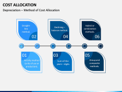Cost Allocation PPT Slide 9
