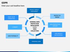 GDPR PPT Slide 3