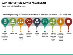 Data Protection Impact Assessment (DPIA) PPT Slide 20