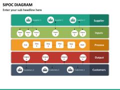SIPOC diagram PPT slide 20