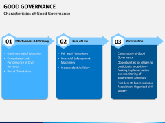 Good Governance PPT Slide 9