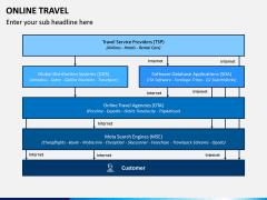 Online Travel PPT Slide 21